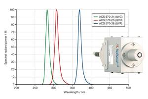 300x200px_ACS-Calibration